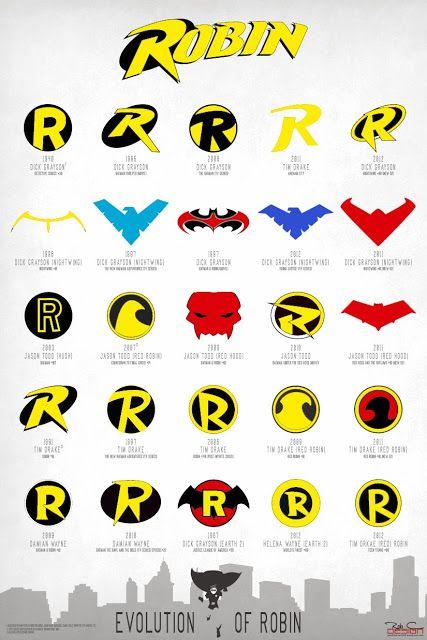 robin suits Evolution | Displaying 17> Images For - Robin Suit Evolution...