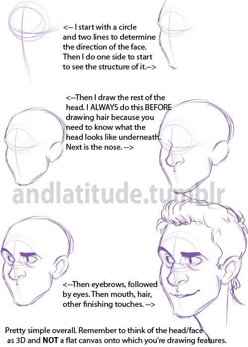 how to draw head from any angle