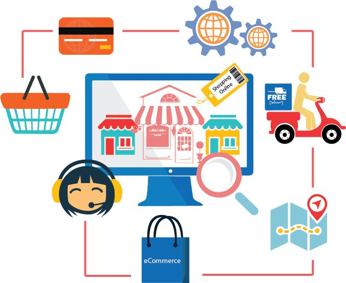 Online retail has changed greatly over the past few years. We take a look at how e-commerce CRM is becoming a part of the bigger picture for e-tailers. http://www.dezzain.com/business/how-e-commerce-crm-is-transforming-online-retail/ ecommerce CRM