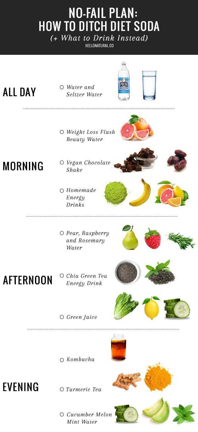 Ditch Diet Soda + Drink This Instead