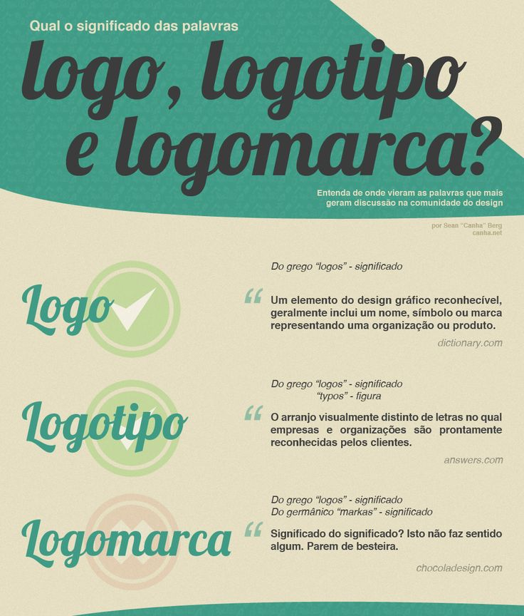 Logo, logotipo ou logomarca? Um infográfico