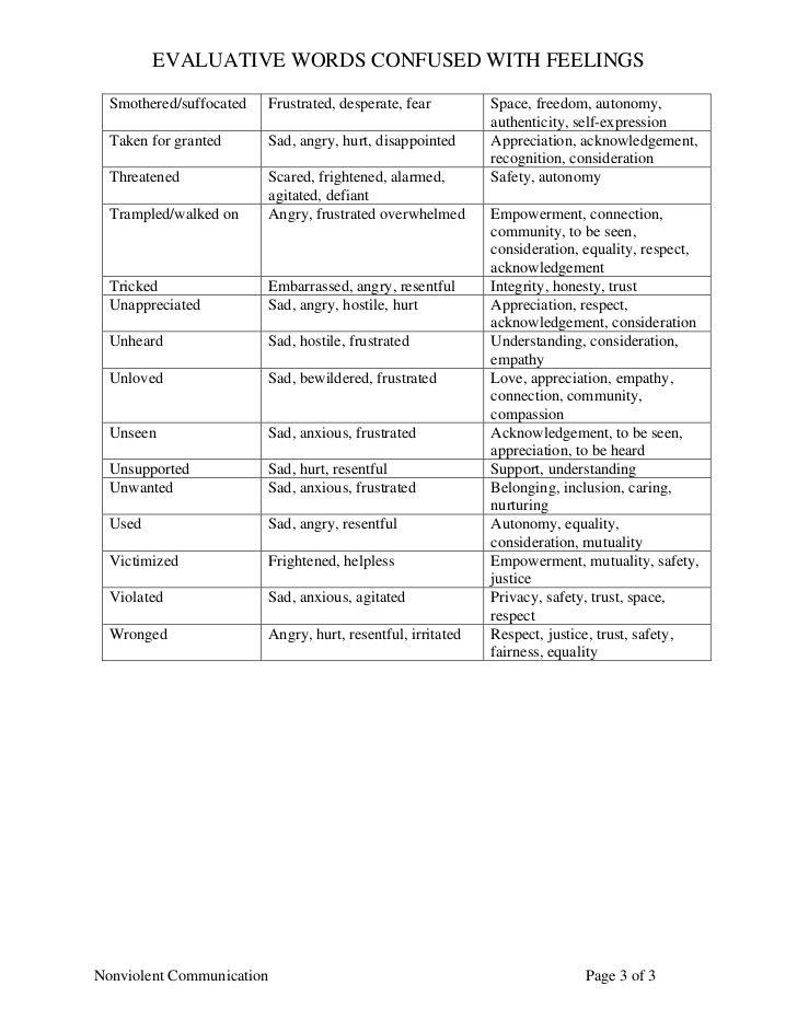 Evaluative words list nonviolent communication NVC
