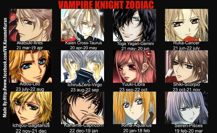 Anime Characters Virgo : Vampire knight zodiac pinterest