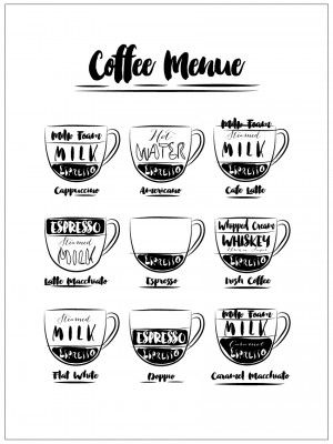 Poster - COFFEE MENUE