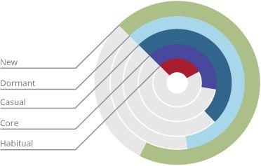Qualaroo - Behavior Insight Surveys For Smarter A/B Testing |