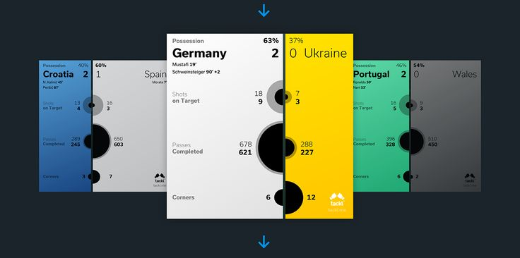 Euro 2016 tacklstats data visualization on Behance