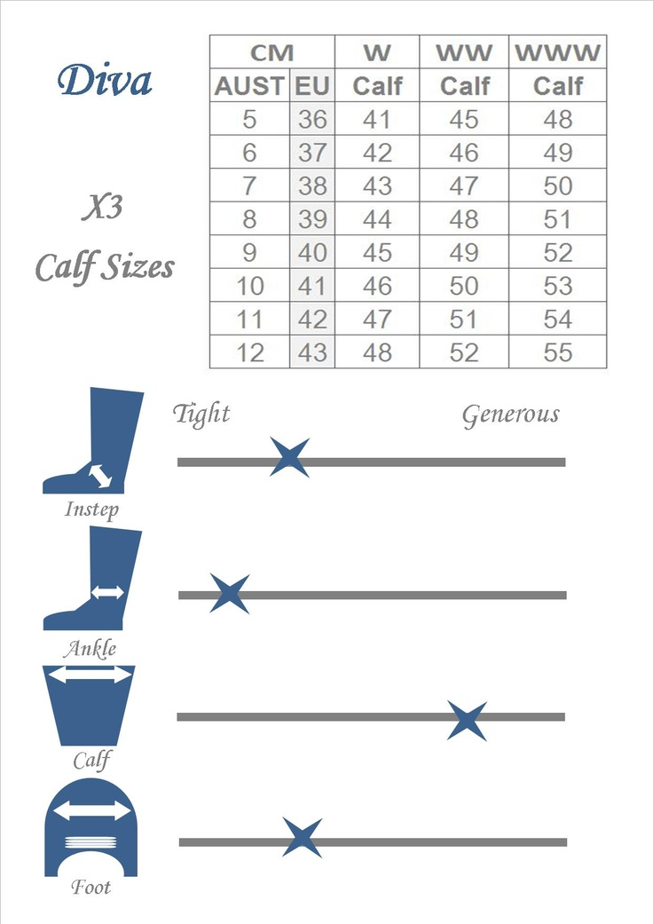 This chart shows our size chart and what sort of fit these boots suit