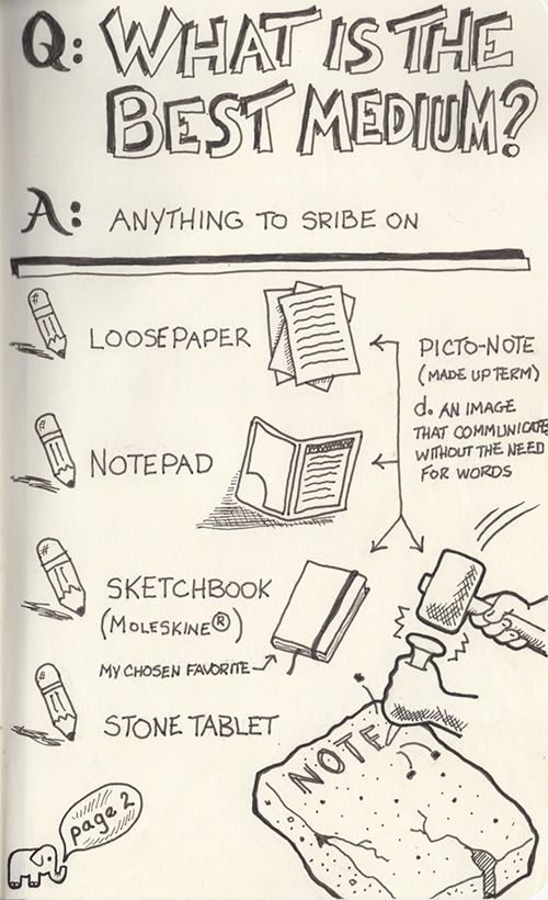 Are you a visual learner? Do you doodle in class? Try sketch notes to help you organize your thoughts and retain information better!