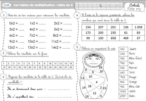 les tables de multiplication | Table de multiplication, Multiplication et Exercices tables de ...
