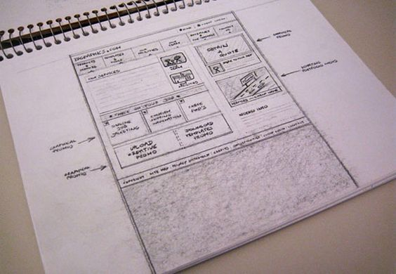 40 Examples of Sketched UI Wireframes and Mock-ups: