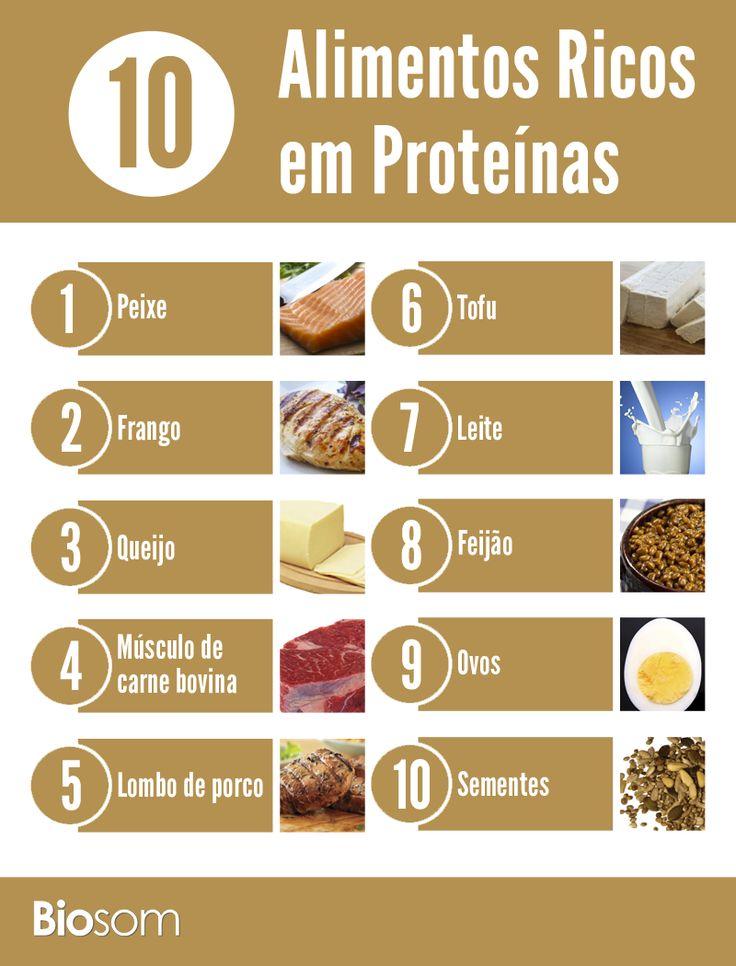 Clique na imagem e veja os 10 alimentos mais ricos em proteínas. #alimento #alimentaçãosaudavel #energia #proteina #saúde