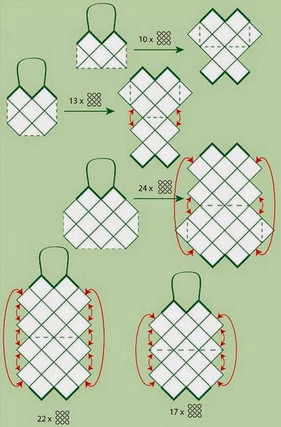 Stylish Easy Crochet  Crochet Handbag Pattern