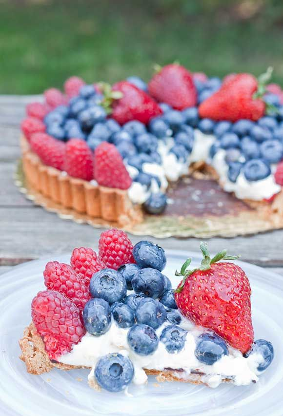 Awesome Paleo and Gluten-Free Vegan 4th of July Dessert Recipes