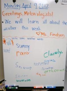 Kindergarten Kel: Day One of Weather Unit Fun!!