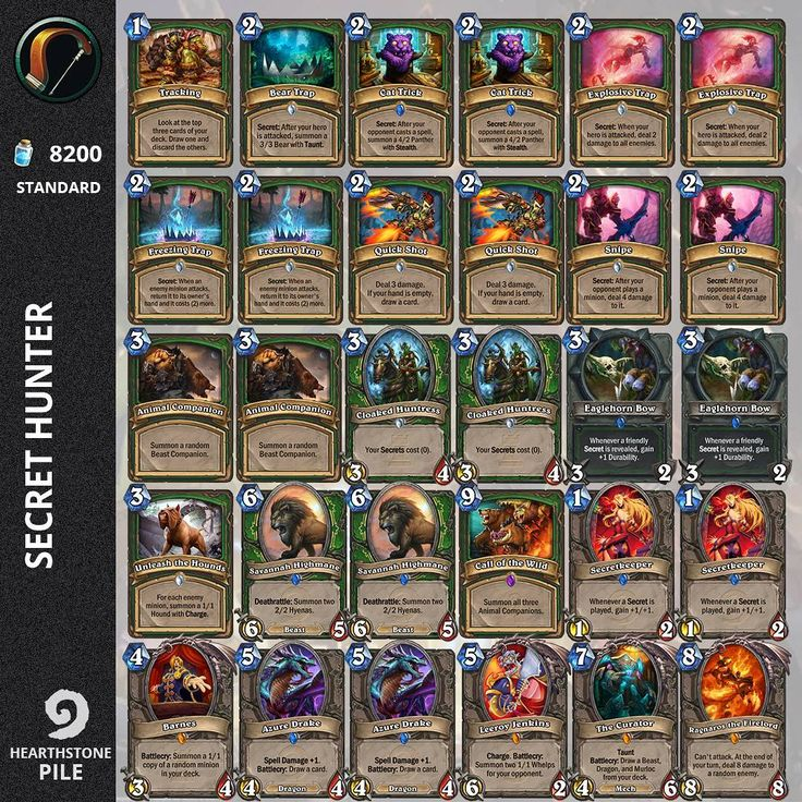 """Gefällt 240 Mal, 4 Kommentare - Hearthstone Pile (@hearthstone_pile) auf Instagram: """"What is this? Not warrior/druid/shaman/rogue deck? Do you remember this class? :) Want to share…"""""""
