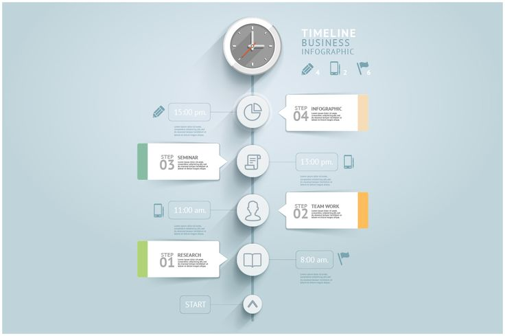 Timeline Infographic Template by Graphixmania on Creative Market