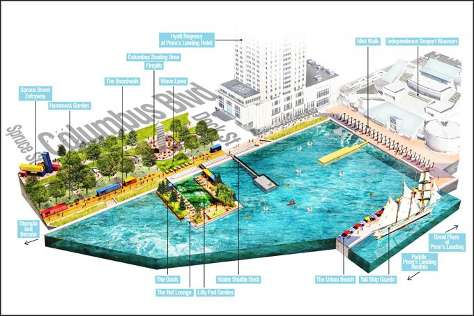 Awesome News Alert: Spruce Street Harbor Park To Pop Up On The Delaware River Waterfront This Summer With A Floating Restaurant, Hammock Lounge, Urban Beach And More (Image courtesy Delaware River Waterfront Corporation)