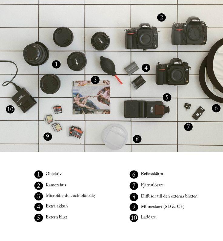 kamerautrustning vad en professionell fotograf behöver  camera gear for a professional photographer BLOMSTRANDE | Vilken kamera ska man välja | http://blomstrande.com