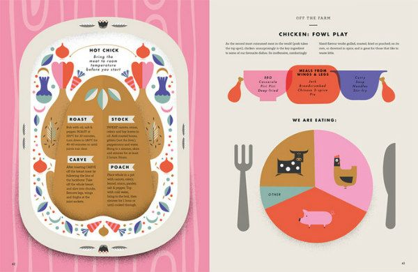 taste the inforgraphic book of food
