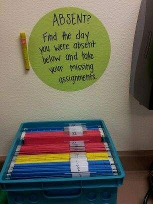 "Absent Bin…an easy way to make students responsible for getting make-up work (I already do this!!!) I make my students come to me and ask for their assignments. I have a folder at my desk where everything goes. Any extra copies go to the ""extra copies"" bin by the door. This might make for a more independent classroom though! Great idea about how to deal with absent students."