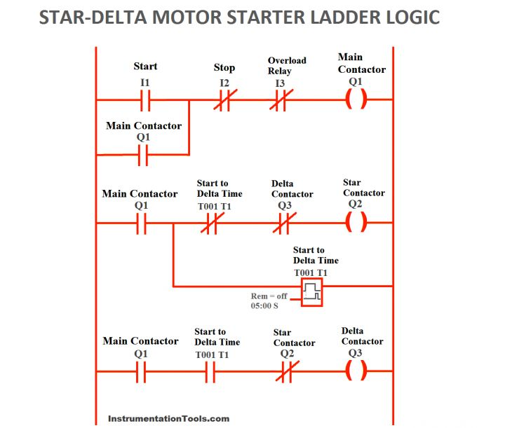 Star    Delta Motor PLC Ladder Logic in 2019   Ladder logic