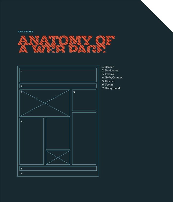 Anatomy of a Web Page: How to Design a Web Page  Download your free web page design guide.