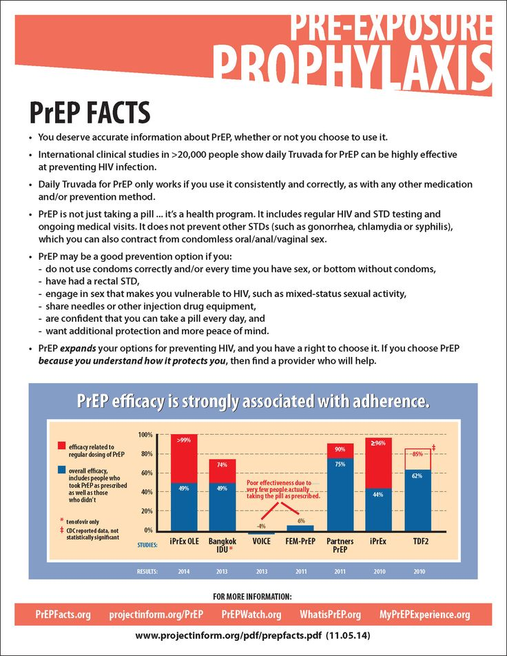 The iPrEx Results: Lifting Hopes, Raising Questions
