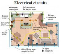 home electrical wiring diagram blueprint our cabin pinterest rh pinterest com Home Electrical Wiring Diagrams 120V Electrical Switch Wiring Diagrams
