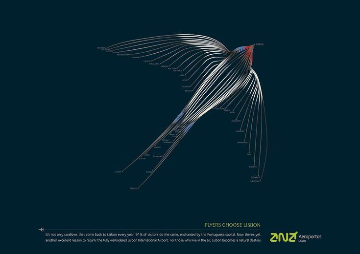 Lisbon Airport: Swallow - award 2013