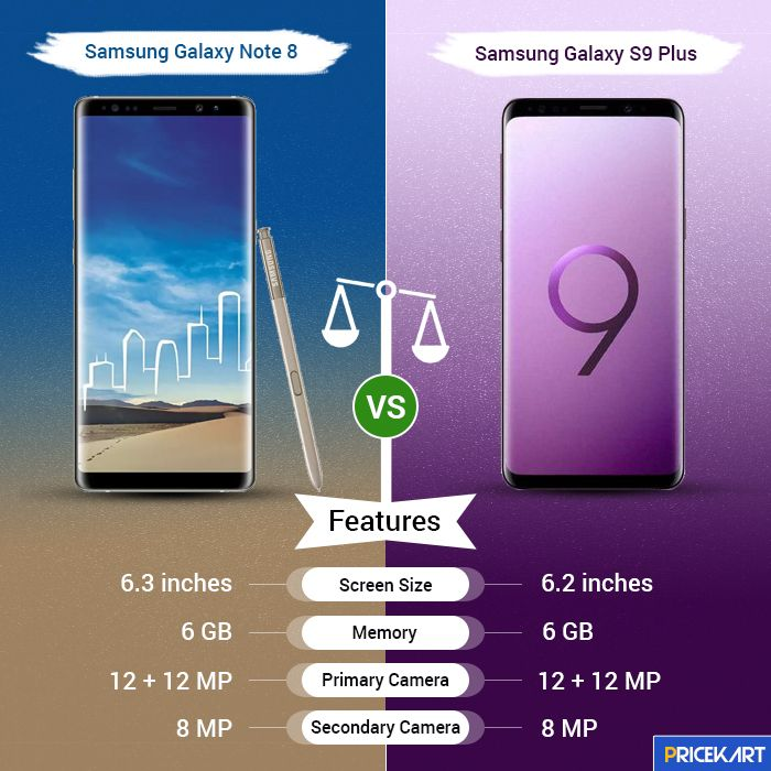 Compare Samsung Galaxy Note 8 Vs Samsung Galaxy S9 Plus 64 Gb By Price Features Performance Reviews In India Samsung Galaxy Note 8 Samsung Galaxy Note Samsung Galaxy S9
