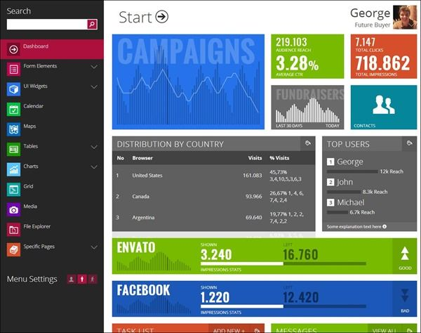 Start is a new responsive admin template based on latest Windows 8 interface. This one, called Metro UI, has its roots in the design principles of classic. Start is the starting point for your next web application. It`s suitable for any user interface or administration panel, for any devices – from desktop to mobile devices. Start using now and be what`s next for the future of web applications! Start admin template will save you a lot of time in your development process.