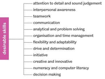 career skills list