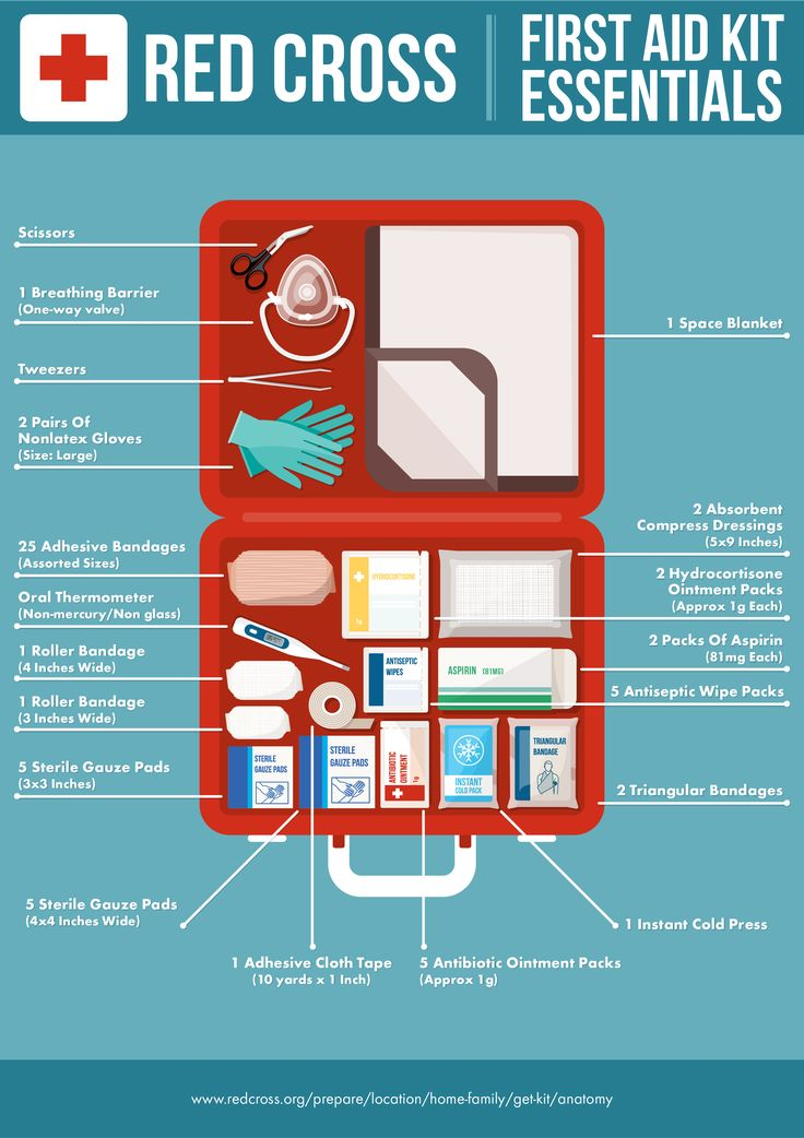 First aid kit essentials, an infographic prepared by the Red Cross. Do you have them all? In our website we describe in detail all of the items suggested by the Red Cross, visit our first aid kit article here: http://insidefirstaid.com/personal/first-aid-kit/how-to-create-your-personal-first-aid-kit #first #aid #kit #red #cross #emergencies #paramedics #bleeding #wounds #injuries