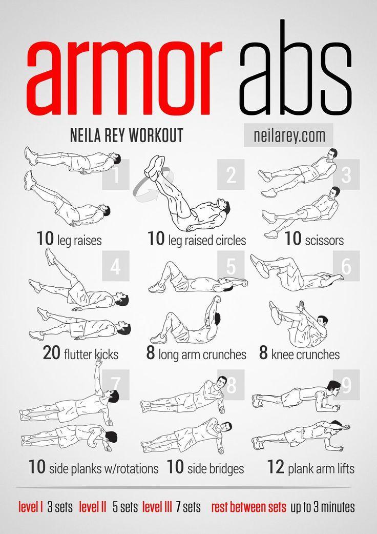Weekly Ab Workout Plan   PFITblog