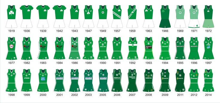 Panathinaikos_basketball_shirt_1919-2014.jpg (3485×1640)