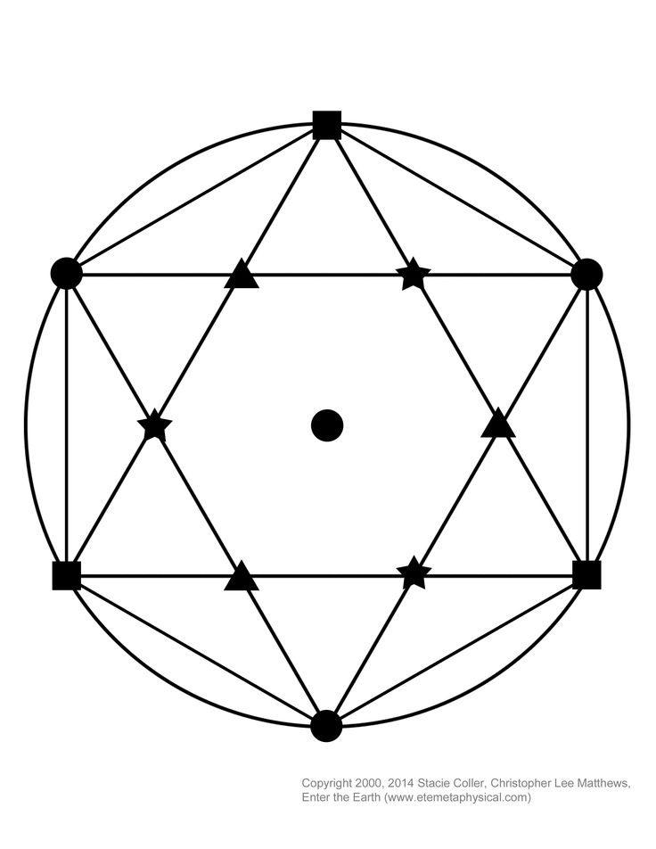 crystal grid - really cool chakra/Crystal placements 'and prints out placement sheets!!