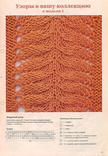 Hand Knitting Techniques : Best wzory na druty images on pinterest