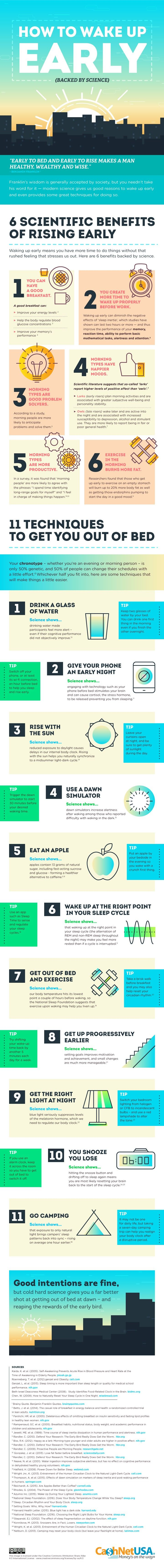 21 Charts to Help You Build a Better Morning Routine How to Wake Up Early (Backed by Science): This graphic offers up 6 benefits of getting up early, and then 11 ways to get yourself out of bed in the morning a little bit sooner. Miracle Morning, Mental Training, Getting Up Early, Morning Motivation, Gym Motivation, How To Wake Up Early, Sleep Early, Happy Quotes, Better Life
