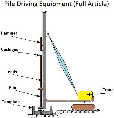 Pile driving equipment pile pinterest pile driver for Wood piling foundation cost