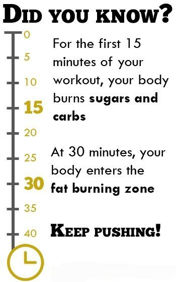 Did You Know? For The First 15 Minutes of Your Workout, Your Body Burns Sugars and Carbs. At 30 Minutes Your Body Enters The FAT BURNING ZONE....... KEEP PUSHING