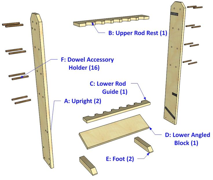 25 Best Ideas About Fishing Rod Stand On Pinterest Cheap Fishing Rods Good Gifts For Men And