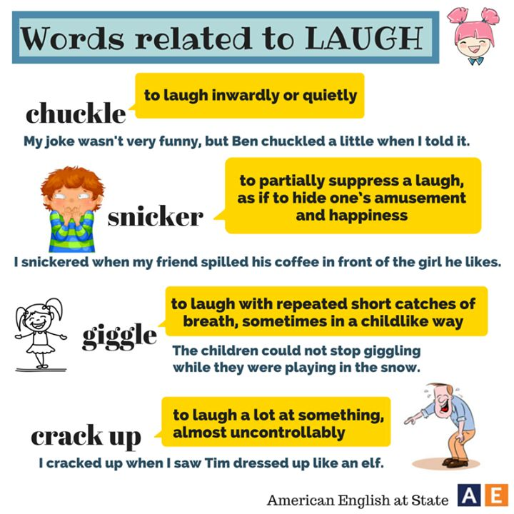 American English at State|Words related to