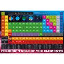 Periodic Table Elements - Maxi Poster - 61 x Maxi poster featuring a comprehensive periodic table of elements. Pefect for the office or classroom and an essential reference tool. (Barcode EAN=5028486165919) http://www.MightGet.com/january-2017-11/unbranded-periodic-table-elements--maxi-poster--61-x.asp
