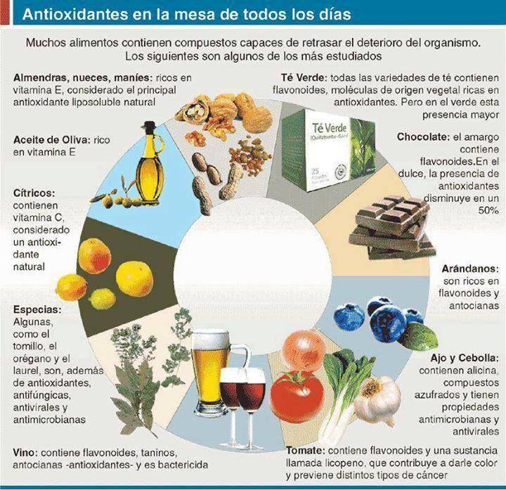 Aliméntate sabiamente. Agrega antioxidantes a tu dieta cada día.