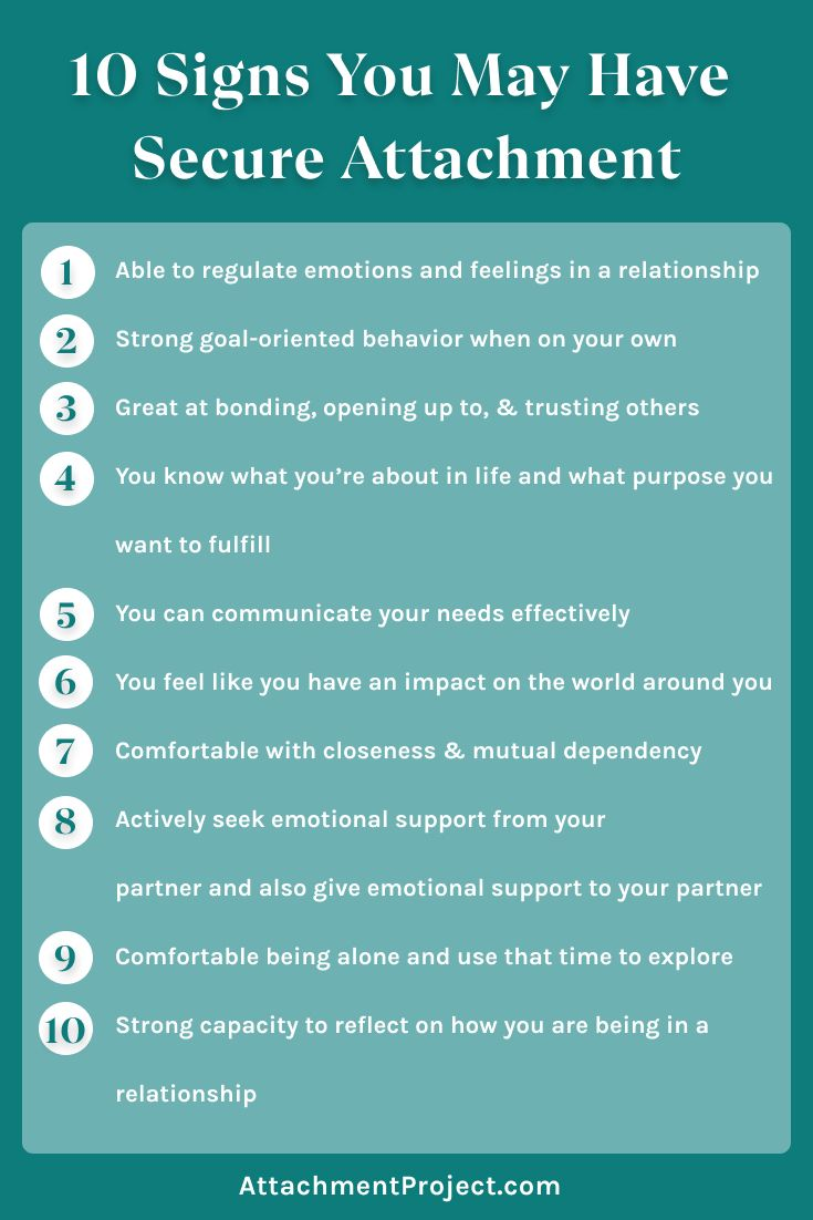 Pin On Attachment Theory The 4 Attachment Styles