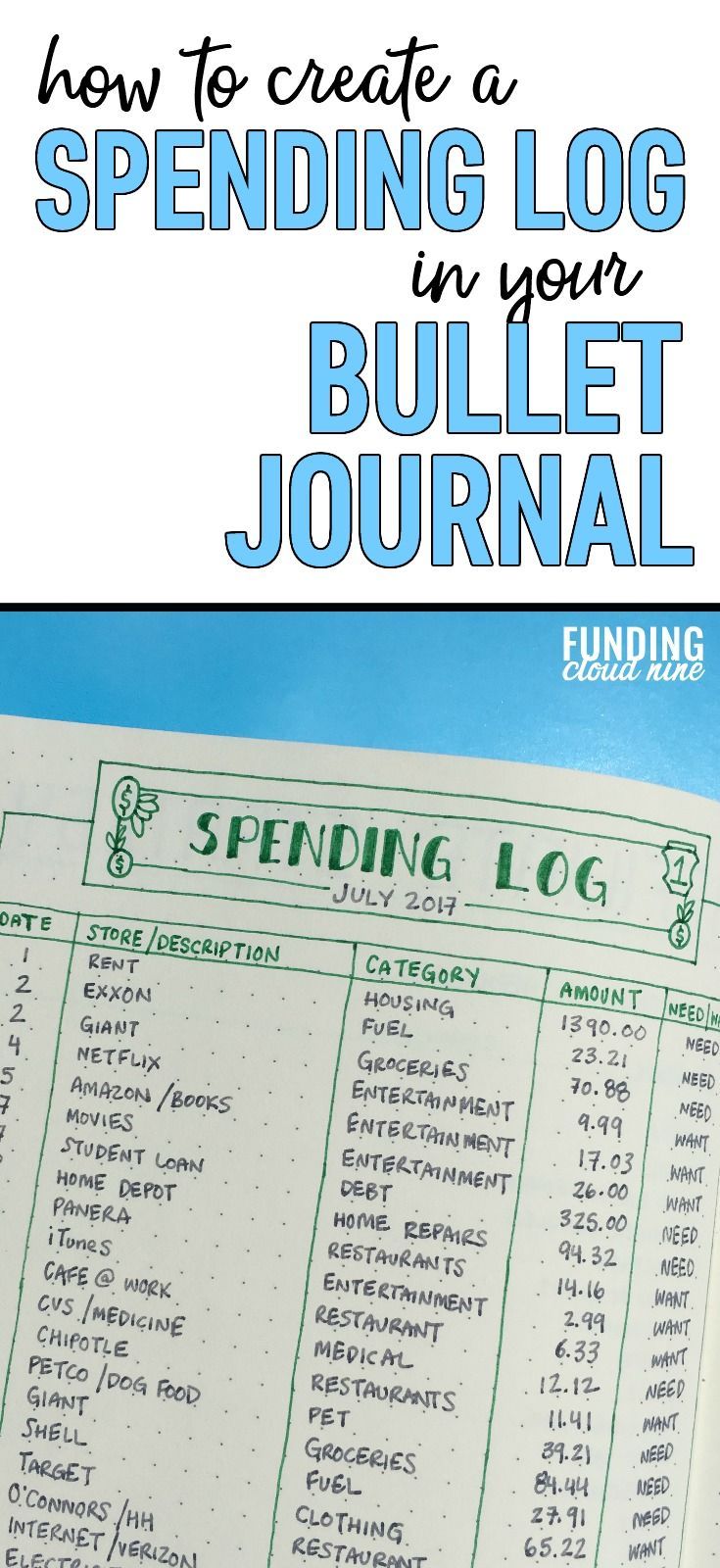 Learn how to create a spending log in your bullet journal and get some inspiration from my bujo spread!