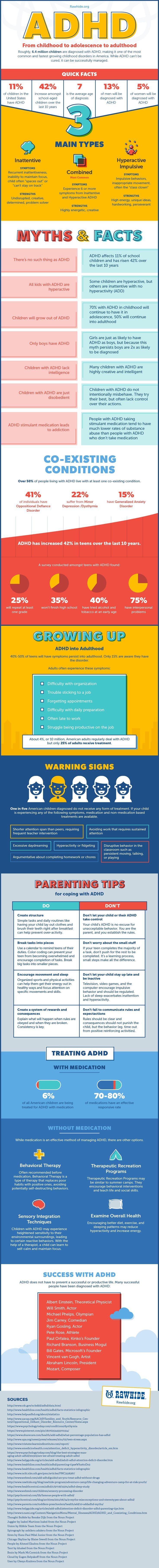 ADHD infographic put together by the team at Rawhide Boys Ranch. Everything from prevalence rates, types, warning signs, myths and facts, adult symptoms and parenting tips.