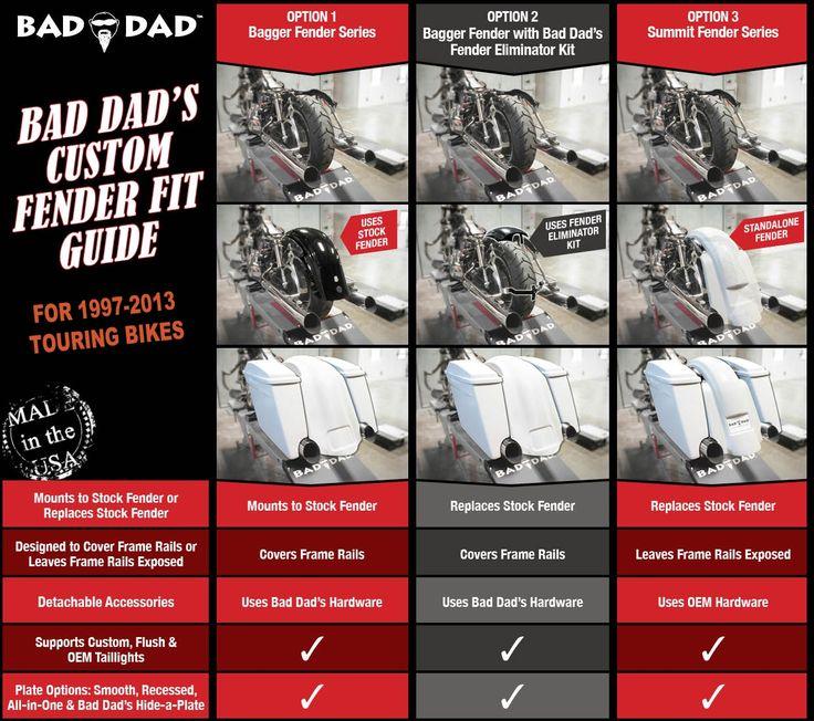 Stock Fender Eliminator Kit | Bad Dad | Custom Bagger Parts for Your Bagger