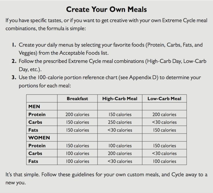 11 best carb cycling images on pinterest exercises food and chris and heidi powell are amazing create your own meals cal macro chart p 72 ccuart Choice Image