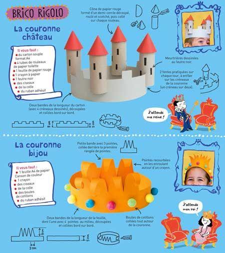 Téléchargez les explications pour réaliser les couronnes des Rois avec le magazine Les Belles Histoires (janvier 2016).